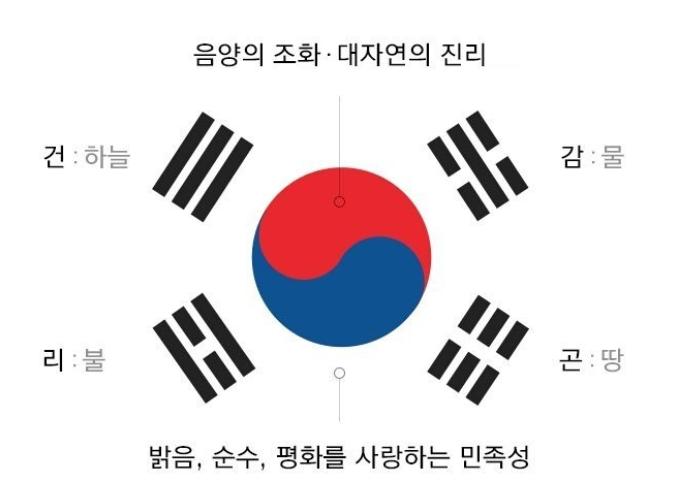 국기-대한민국 태극기.png