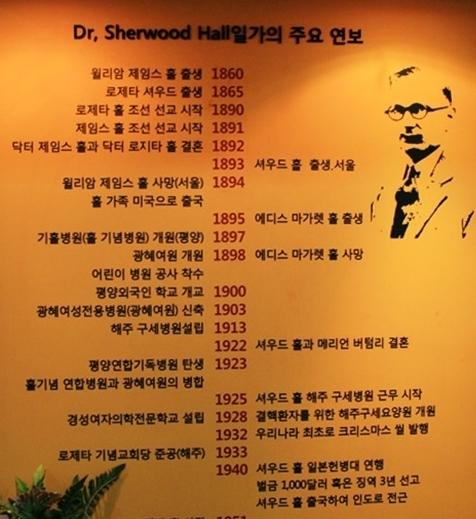 화진포의 성(셔우트 홀 가족이야기).jpg