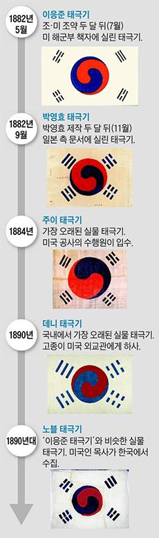 태극기2-태극기-조선일보-자료사진.jpg