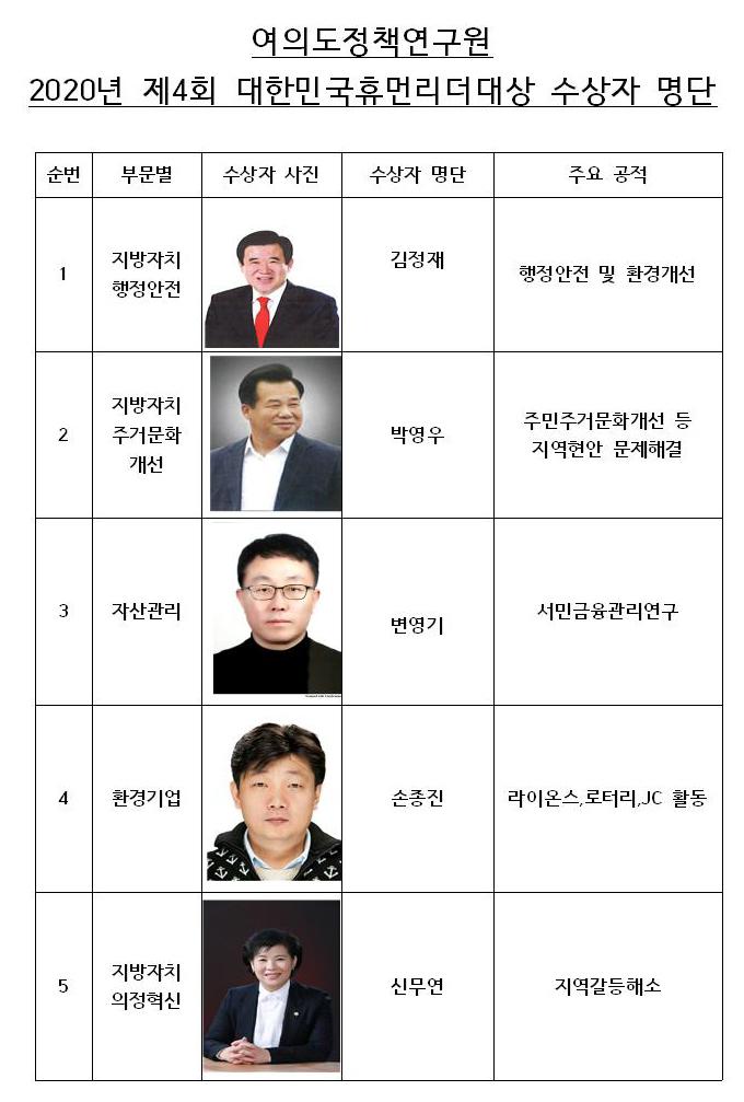 2020 휴먼리더대상 선정 보도자료 03252020002.jpg