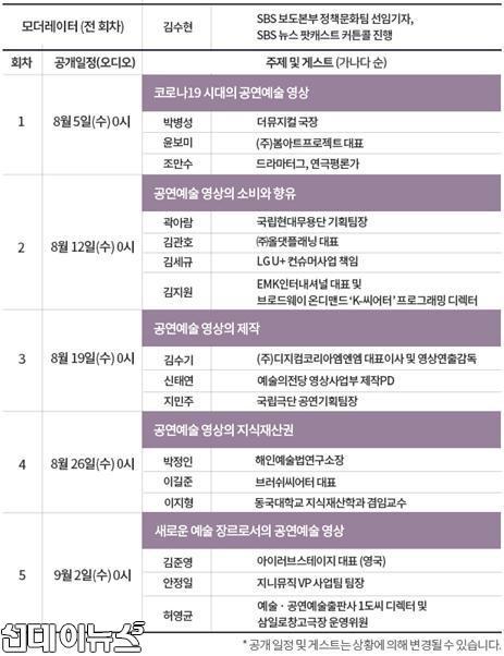 2. 커튼콜과 함께하는 공연예술 영상화 팟캐스트 특별 편성_제공 (재)예술경영지원센터.jpg
