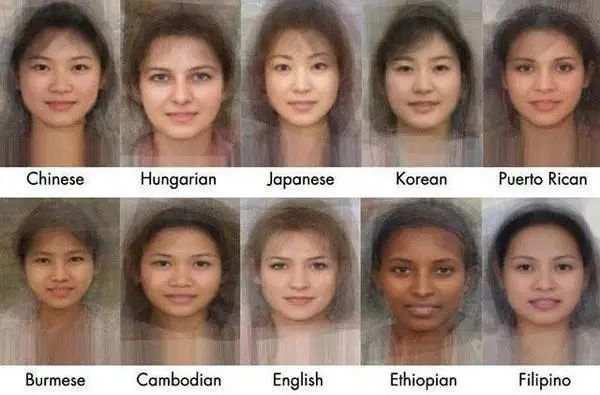 각-인종의-얼굴-특징-중국-인민일보.-2020.9.29.jpg