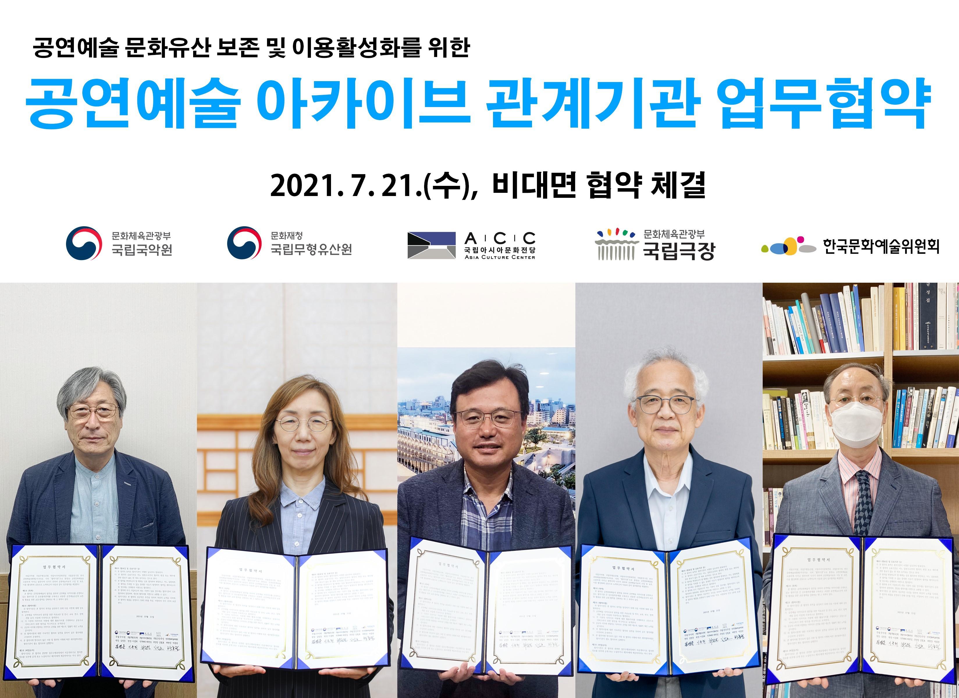 국립극장, 공연예술 아카이브 네트워크 참여 기관 확대 5개 문화예술기관 MOU 체결