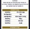 '2021 현대차그룹 대학 연극.뮤지컬 페스티벌' 본선 12팀 진출