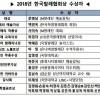 한국발레협회상 대상에 문병남 M발레단 예술감독