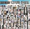 신천지, 전성도 '코로나19 종식 온라인 기도회' 개최