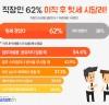 """""""직장인 5명 중 3명, 이직 후 텃세 시달려!"""""""