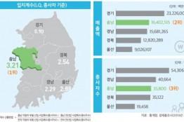 충남연구원, '충남 자동차부품산업 현황과 전망' 발표