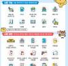 긴급재난지원급 신용·체크카드 신청 11일(오늘)부터 시작